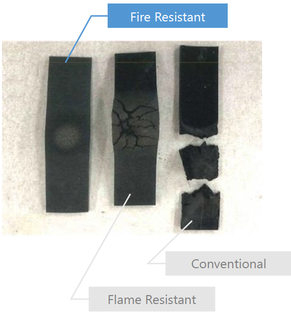 fire_resistant_sealing_resins